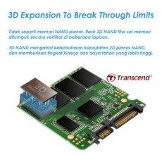 SSD Transcend 230S 512GB